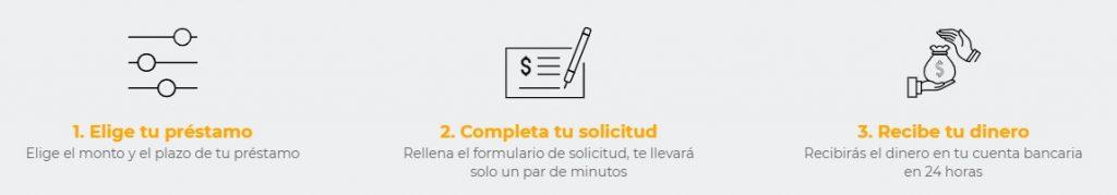 Solcredito garantiza excelentes condiciones al momento de solicitar tu crédito