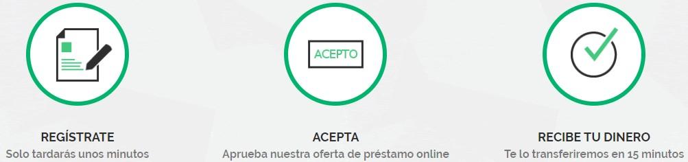 twinero es una plataforma de creditos online