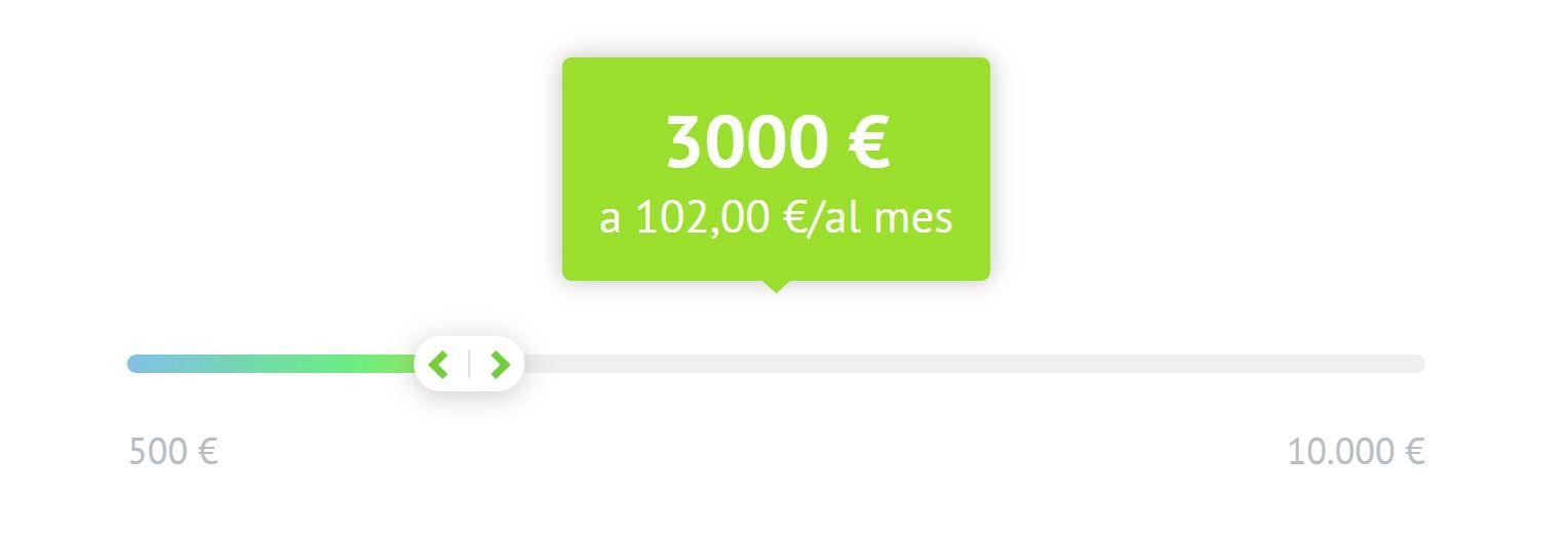 Podrás pedir hasta 10000 euros en Bondora.