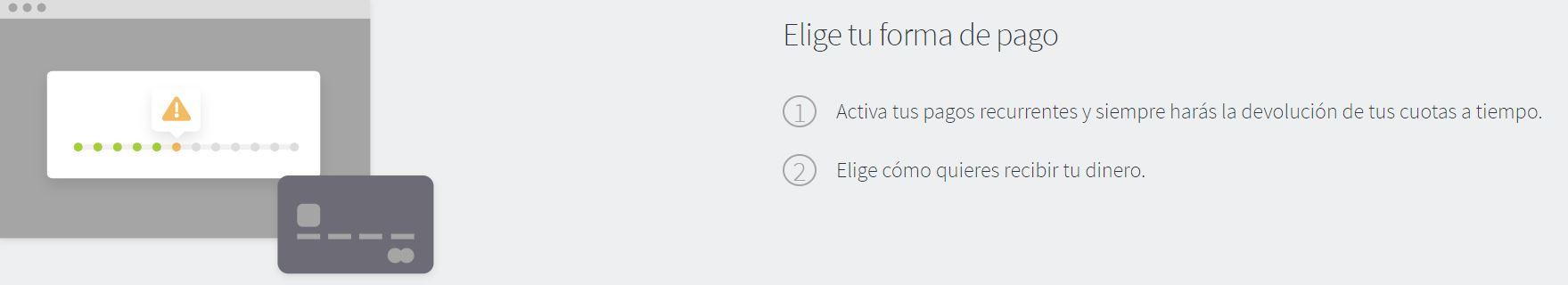 Monedo Now es un proveedor de préstamos muy fiable.