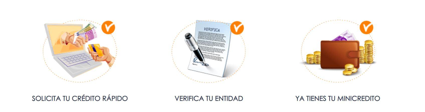El proceso de préstamos instate es sencillo y muy rápido.