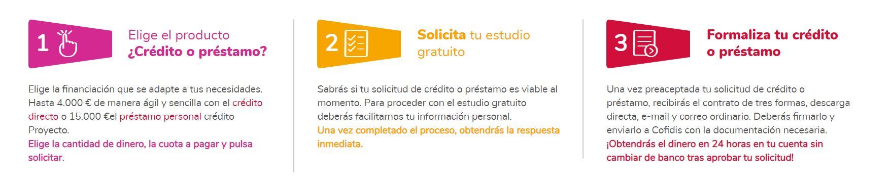 No te pueden pedir por adelantado el dinero de un micropréstamo online.