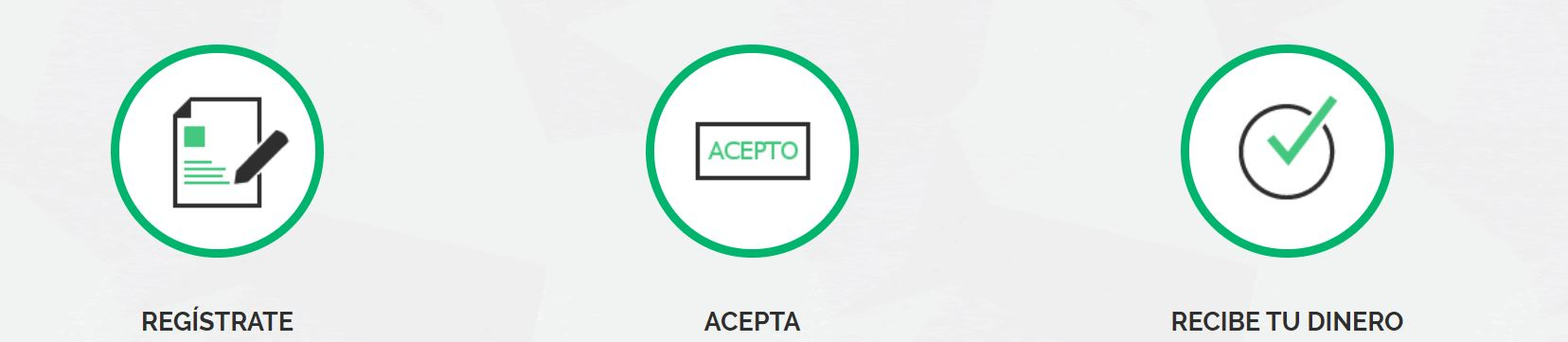 El proceso de registro de préstamos P2P es sencillo y rápido.