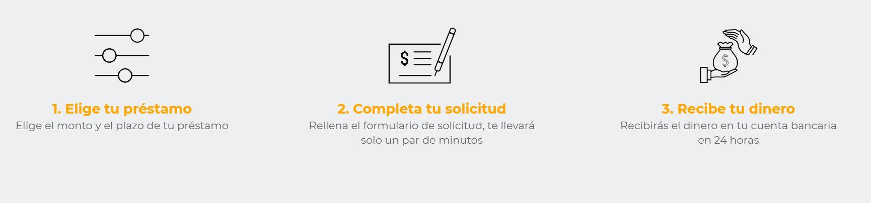 Los préstamos online son totalmente seguros y cuentan con todas las licencias.