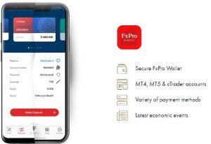 Tipos de cuenta de FxPro para Trading