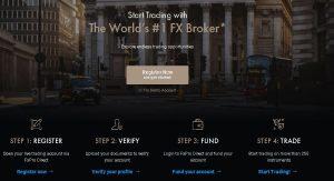 Requisitos para abrir una cuenta de Trading online
