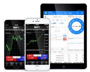 GKFX ofrece una app móvil para Trading