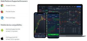 ActivTrades cuenta con una excelente plataforma para Trading