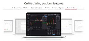 IG Markets Mercados disponibles para trading