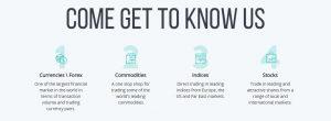 Características y métodos de retiro de Trading online