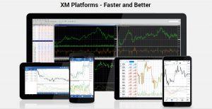 Cómo invertir en Forex desde cualquier dispositivo