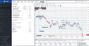 Tarifas y comisiones del trading online