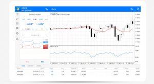 Plataforma de Trading de FXTM