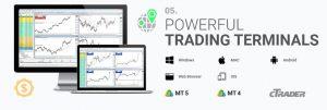IC Markets cuenta con plataformas para trading